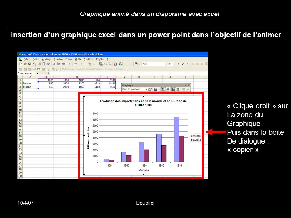 Insertion d'un graphique excel dans un power point dans l'objectif de l'animer
