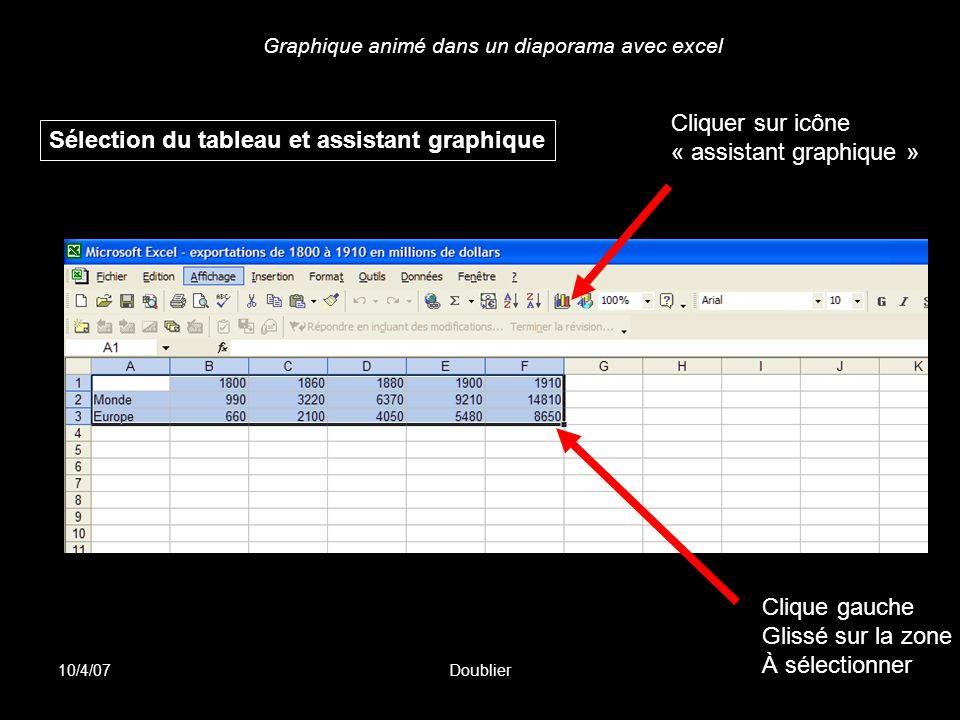 « assistant graphique » Sélection du tableau et assistant graphique