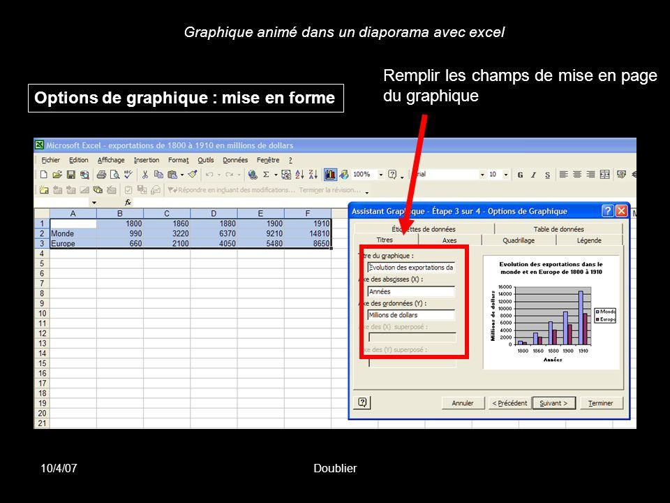 Remplir les champs de mise en page du graphique