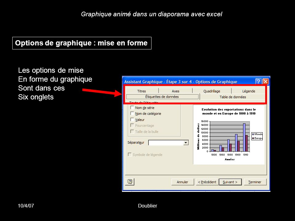 Options de graphique : mise en forme