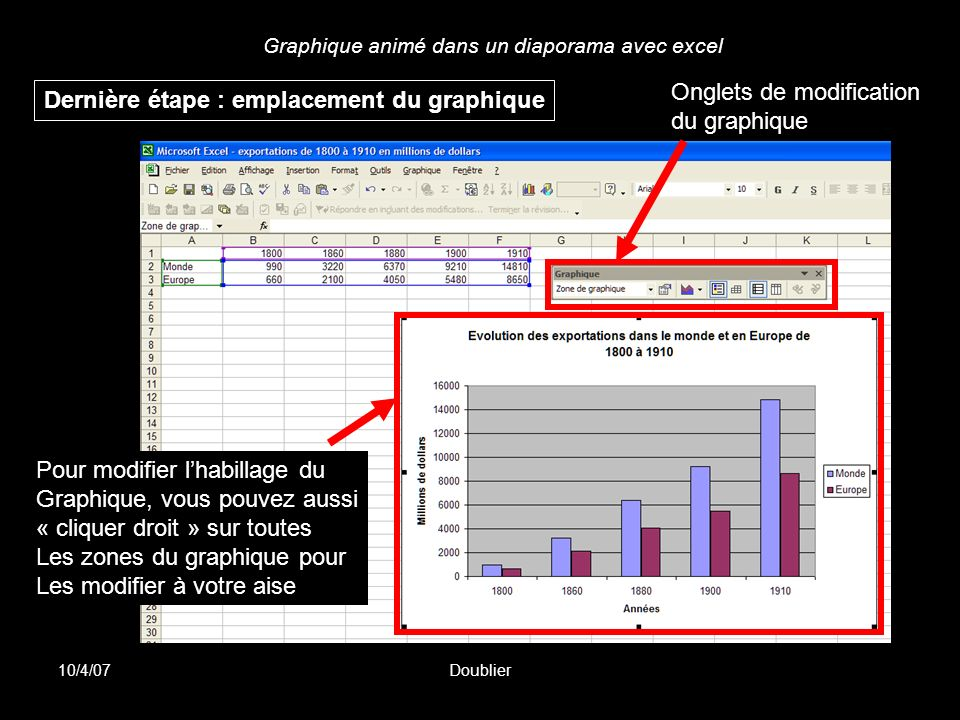 Onglets de modification du graphique