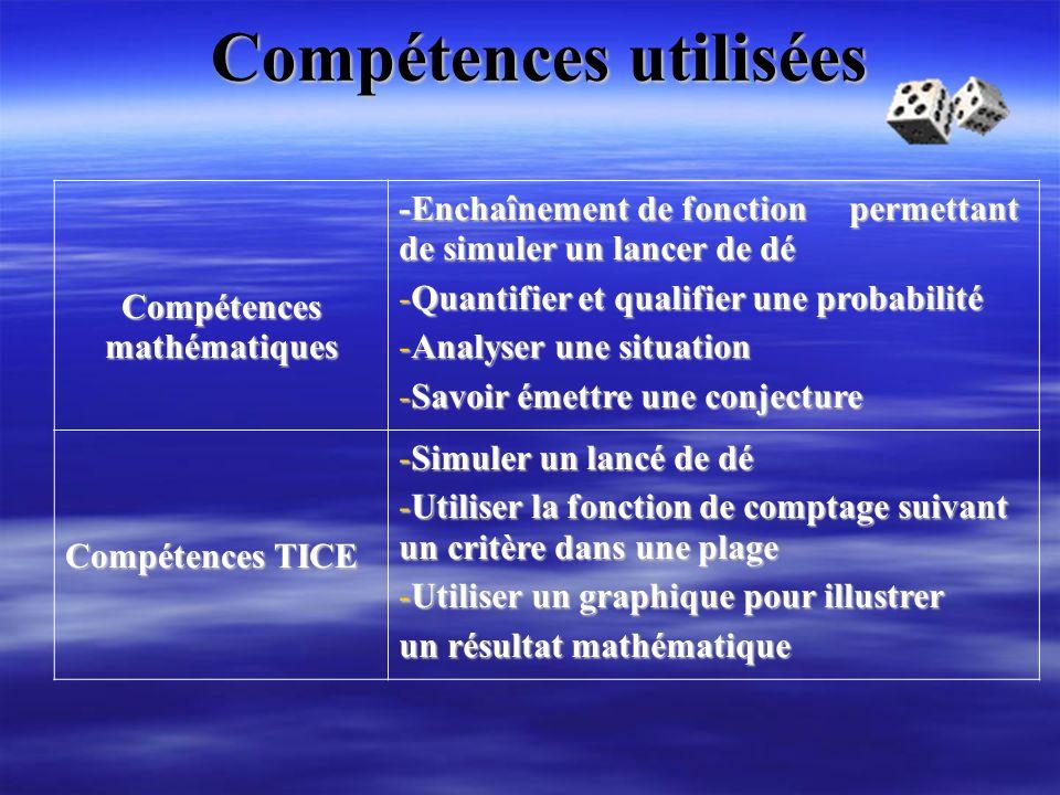 Compétences utilisées Compétences mathématiques