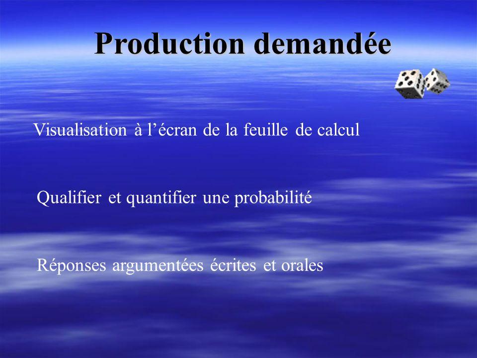 Production demandée Visualisation à l'écran de la feuille de calcul