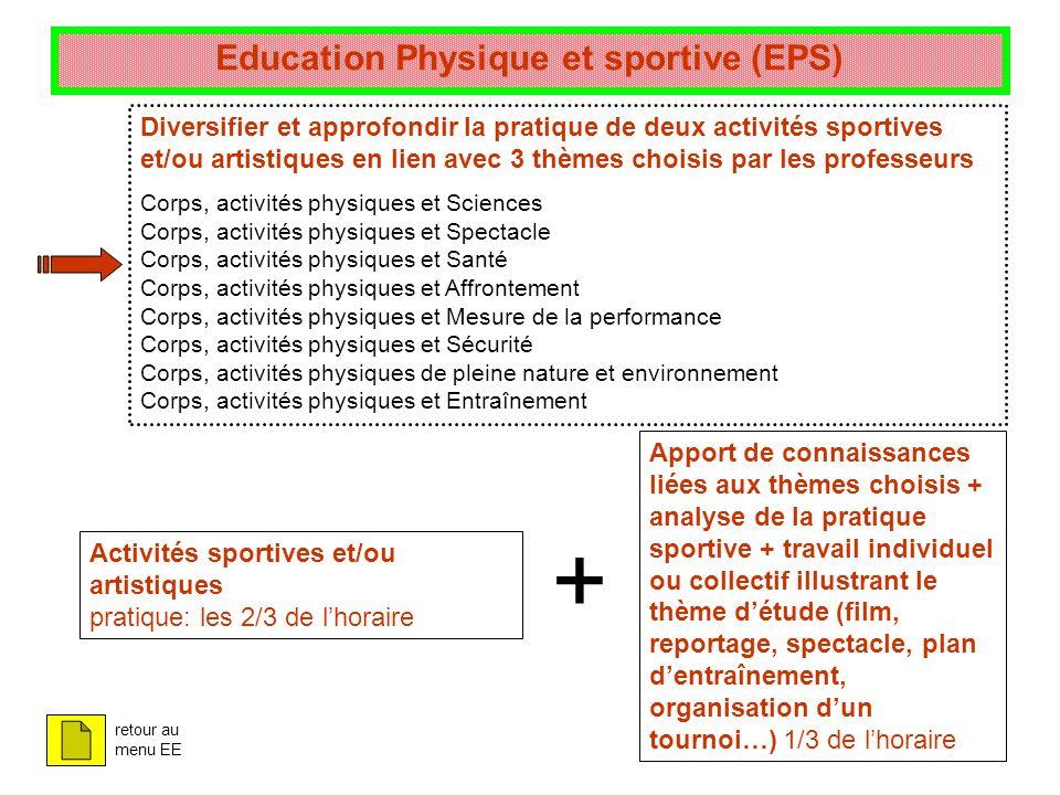 Education Physique et sportive (EPS)