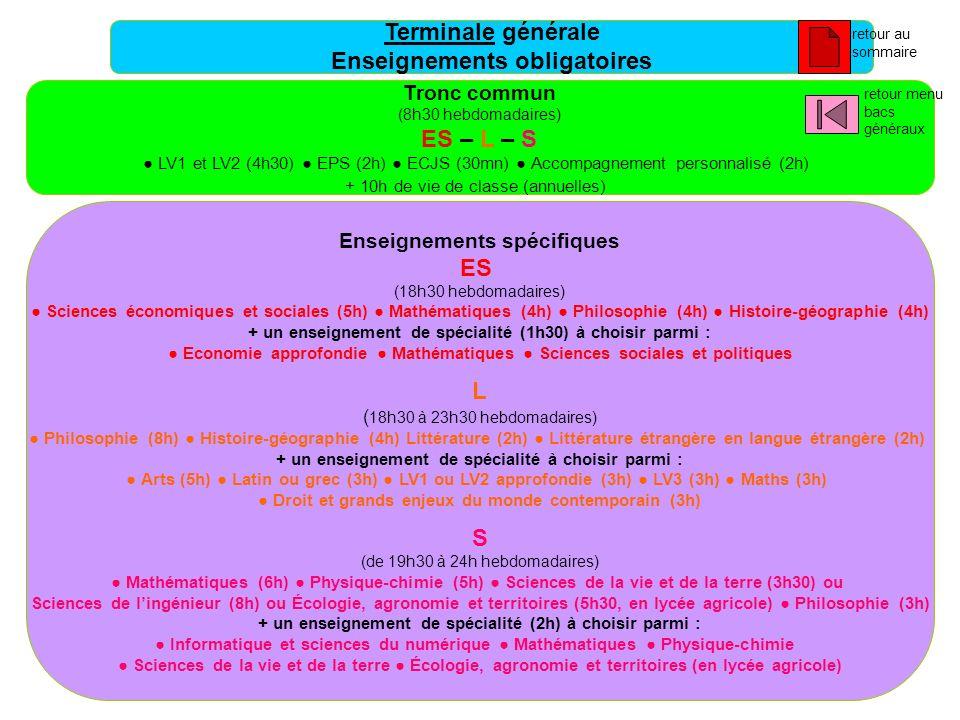 Terminale générale Enseignements obligatoires L S
