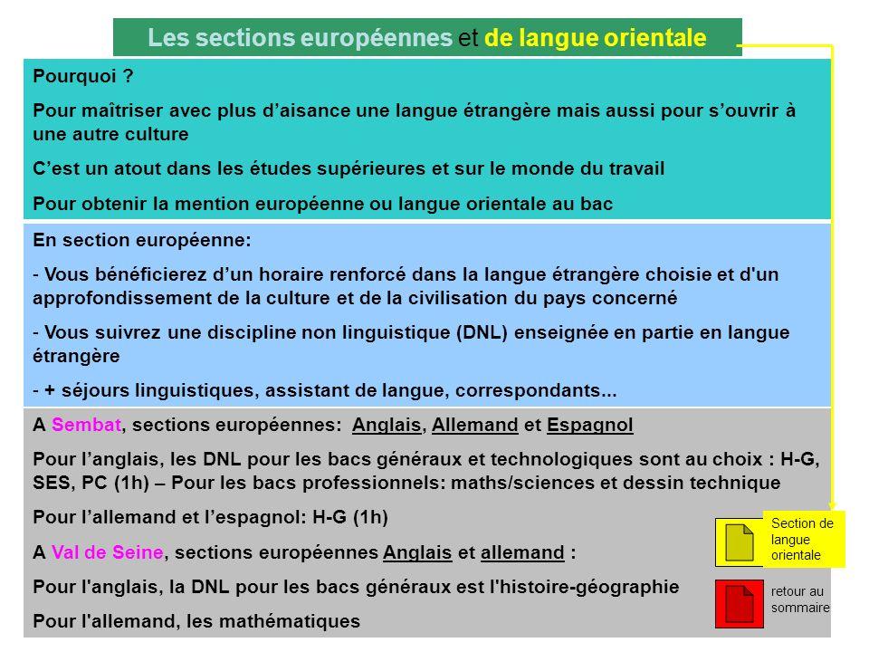Les sections européennes et de langue orientale