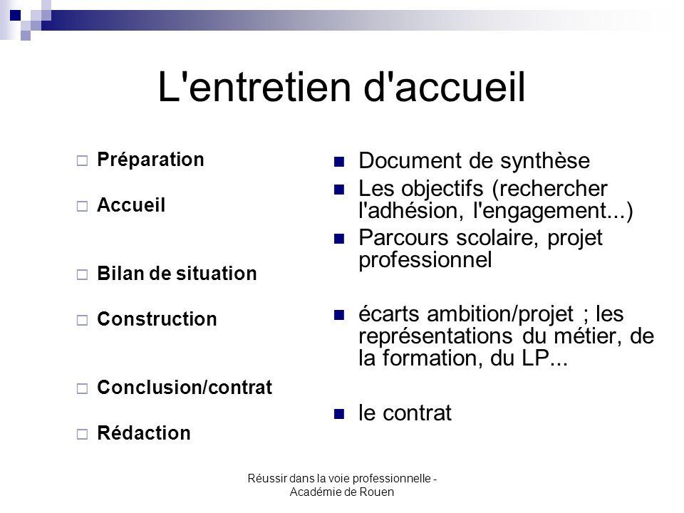 Réussir dans la voie professionnelle - Académie de Rouen