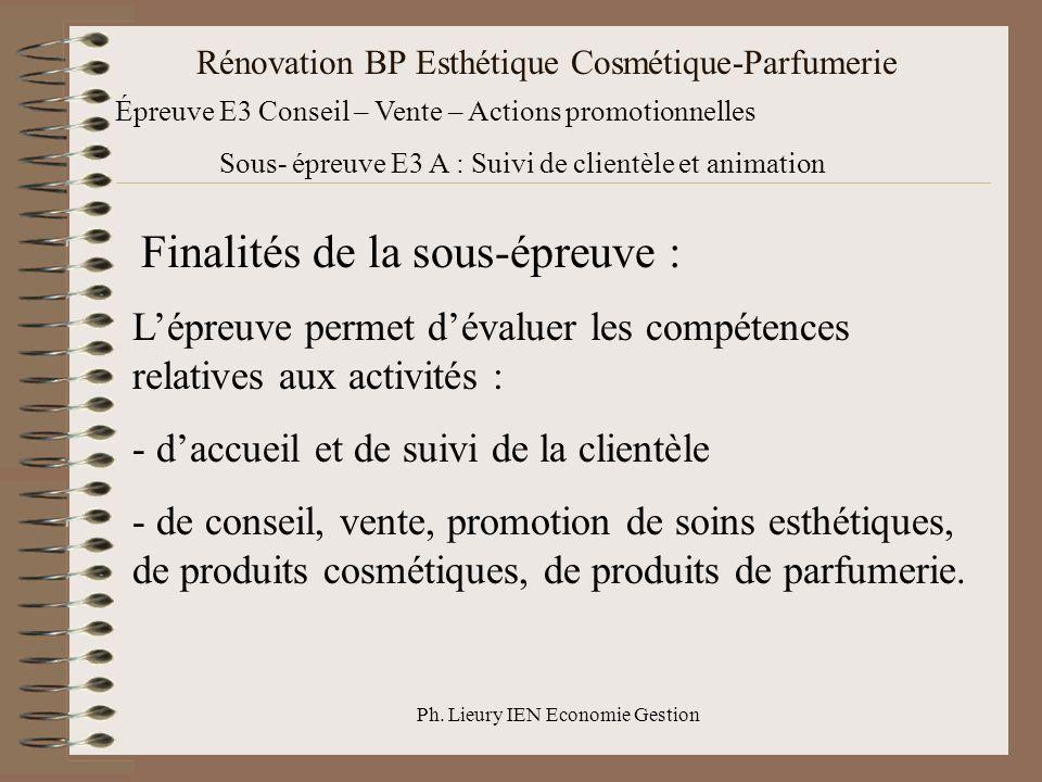 Rénovation BP Esthétique Cosmétique-Parfumerie