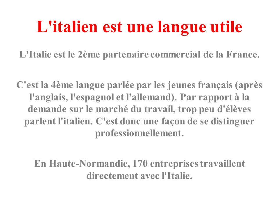 L italien est une langue utile