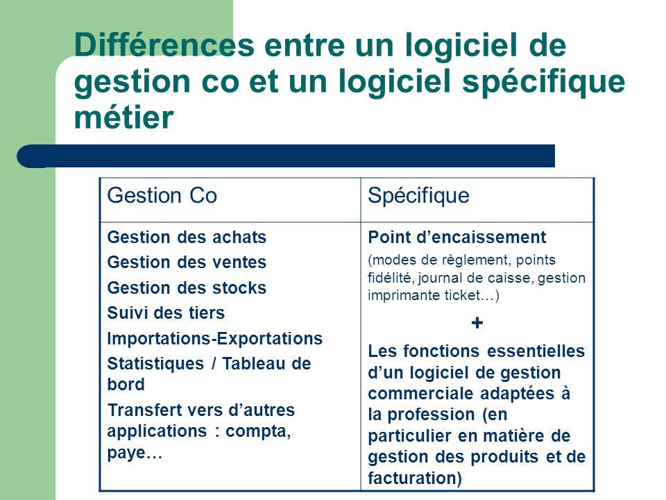Différences entre un logiciel de gestion co et un logiciel spécifique métier