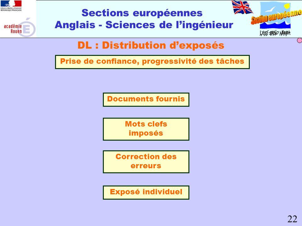 Sections européennes Anglais - Sciences de l'ingénieur