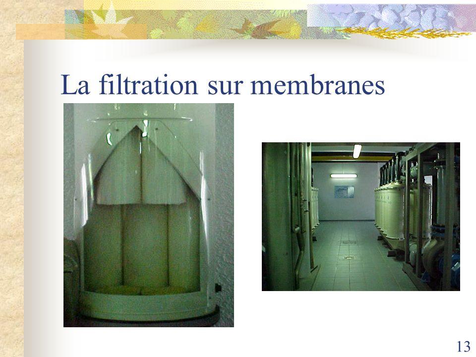 La filtration sur membranes