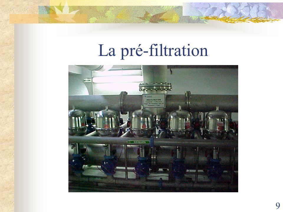 La pré-filtration