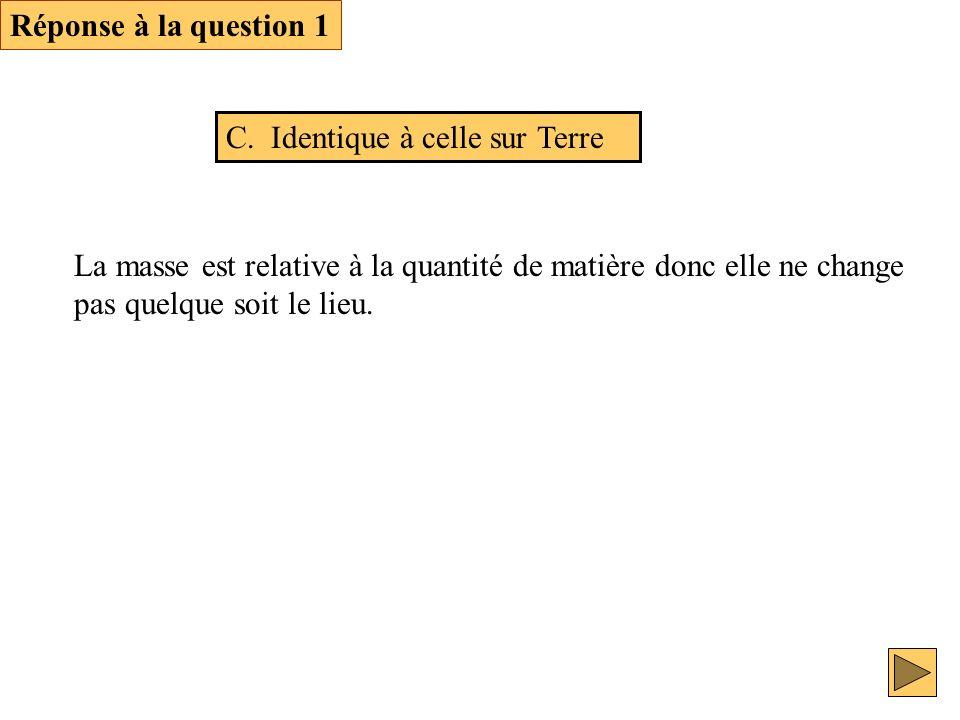 Réponse à la question 1 C. Identique à celle sur Terre.