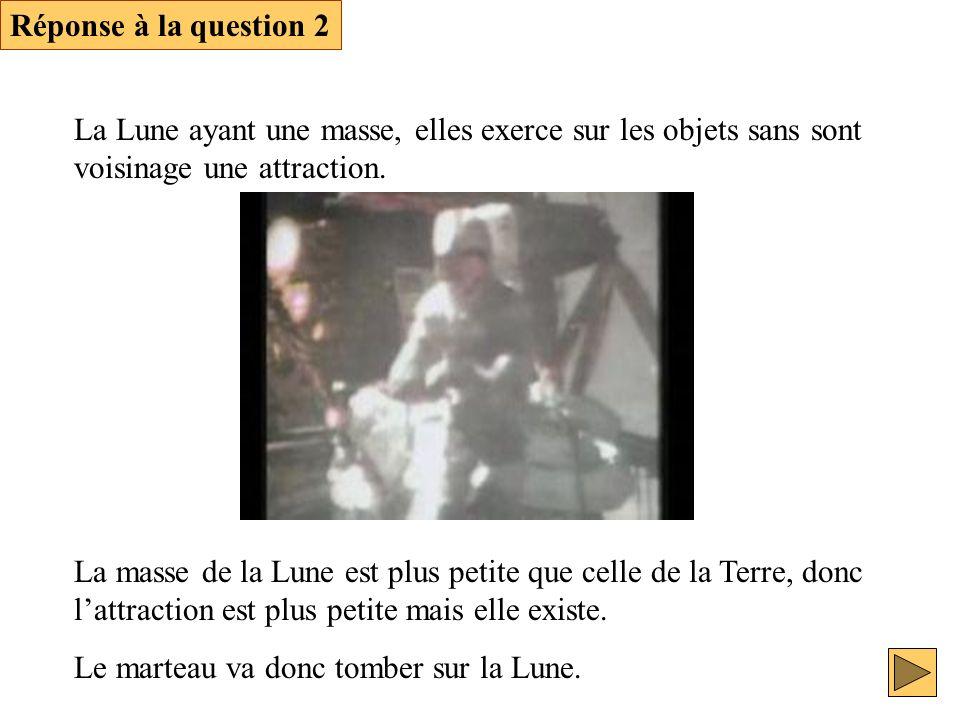 Réponse à la question 2La Lune ayant une masse, elles exerce sur les objets sans sont voisinage une attraction.
