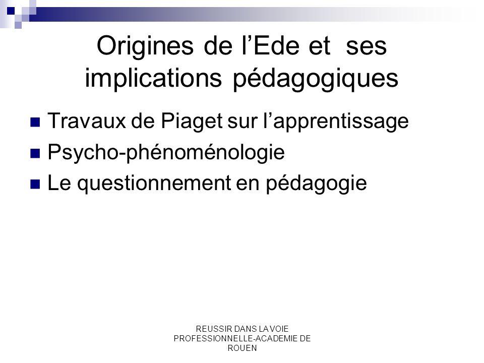 Origines de l'Ede et ses implications pédagogiques