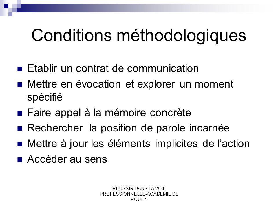 Conditions méthodologiques