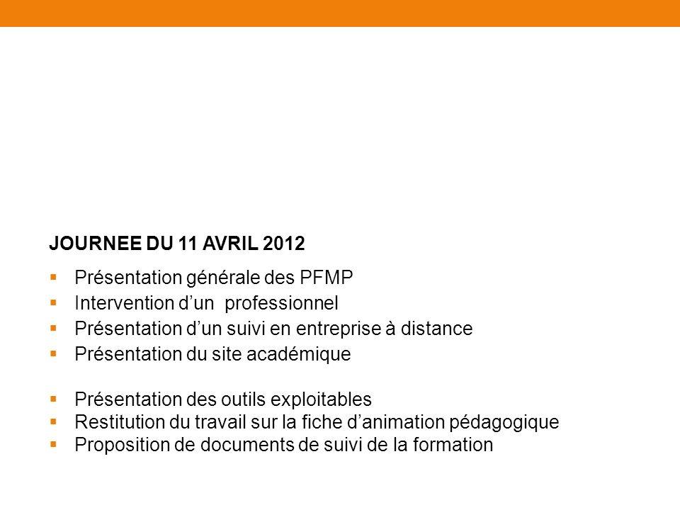 JOURNEE DU 11 AVRIL 2012 Présentation générale des PFMP. Intervention d'un professionnel. Présentation d'un suivi en entreprise à distance.