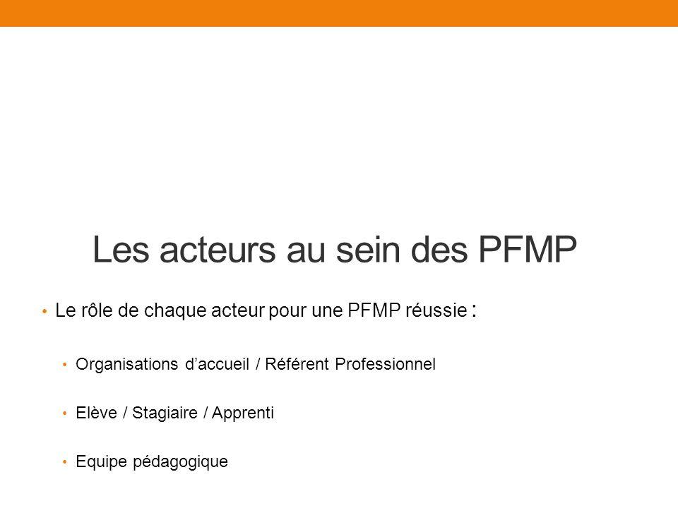 Les acteurs au sein des PFMP