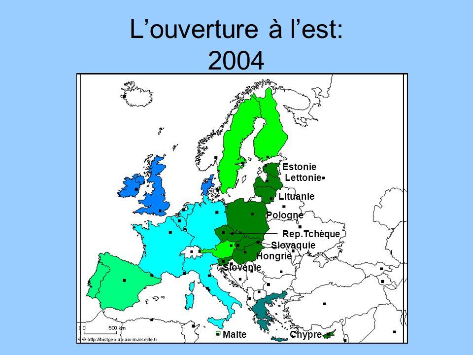L'ouverture à l'est: 2004 Estonie Lettonie Lituanie Pologne