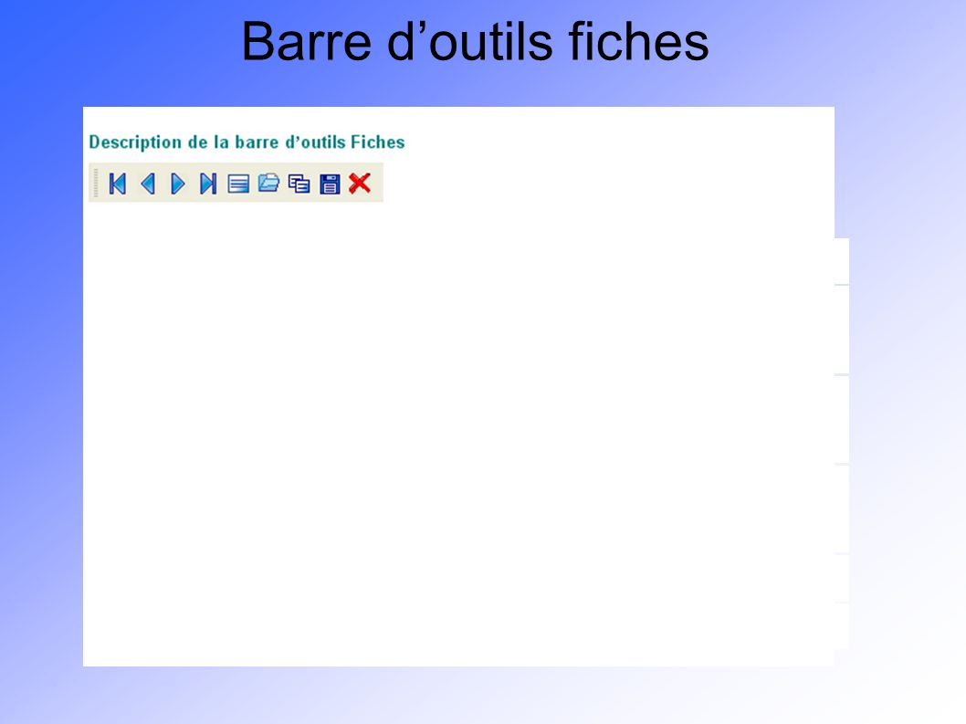 Barre d'outils fiches