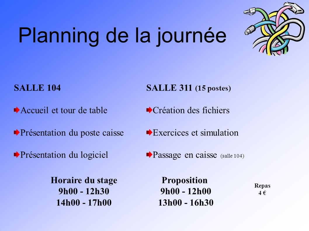 Planning de la journée SALLE 104 Accueil et tour de table