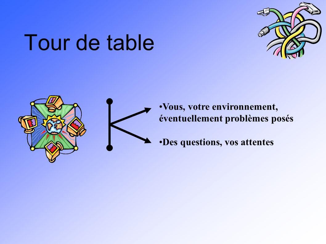 Tour de table Vous, votre environnement, éventuellement problèmes posés Des questions, vos attentes