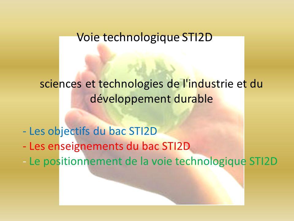Voie technologique STI2D