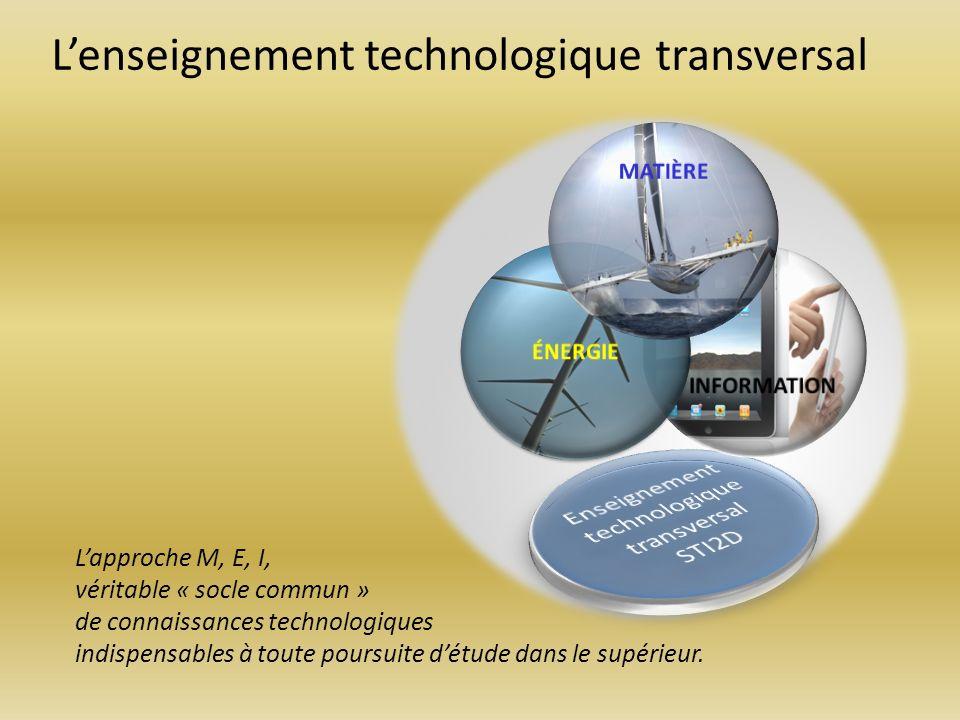 Enseignement technologique transversal STI2D