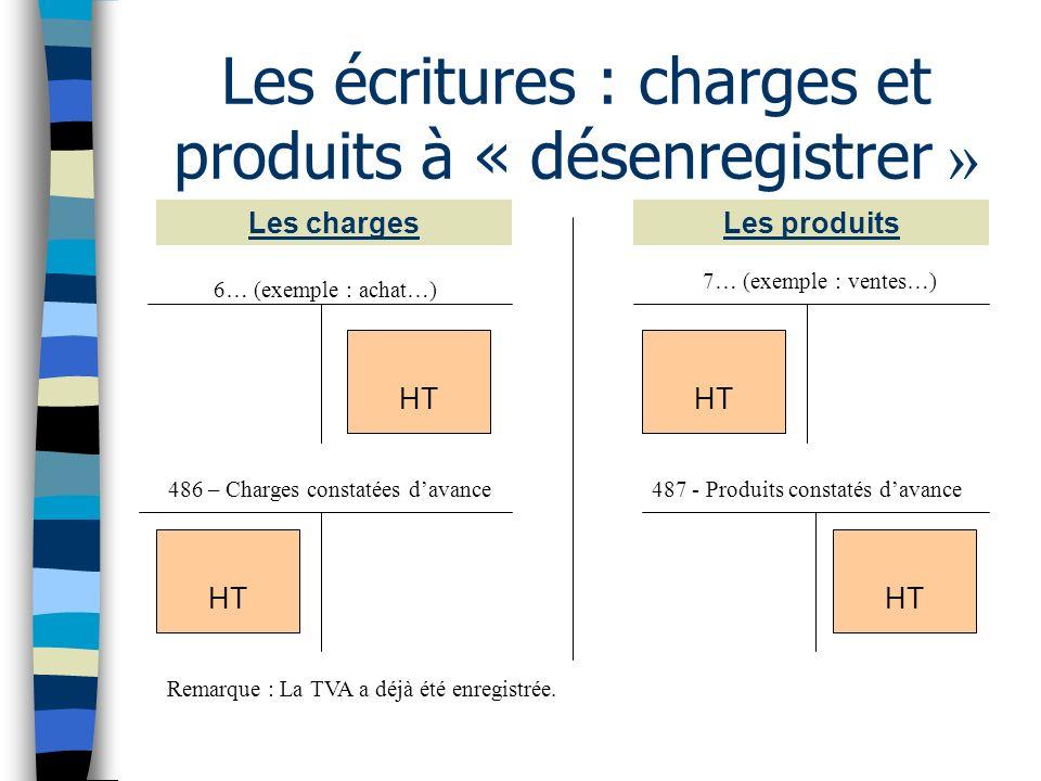Les écritures : charges et produits à « désenregistrer »