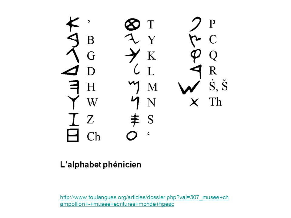 L'alphabet phénicien http://www.toulangues.org/articles/dossier.php val=307_musee+champollion+-+musee+ecritures+monde+figeac.