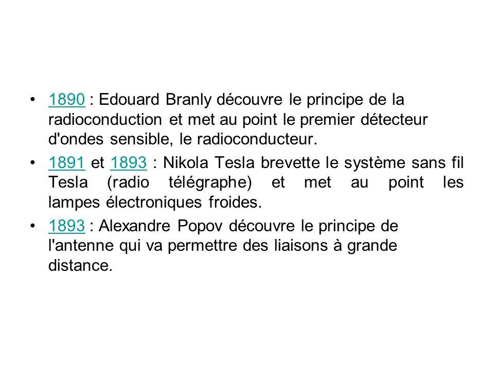 1890 : Edouard Branly découvre le principe de la radioconduction et met au point le premier détecteur d ondes sensible, le radioconducteur.