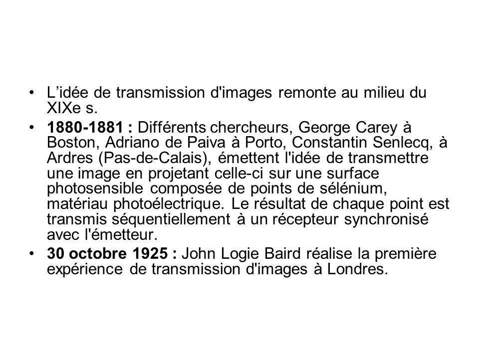 L'idée de transmission d images remonte au milieu du XIXe s.