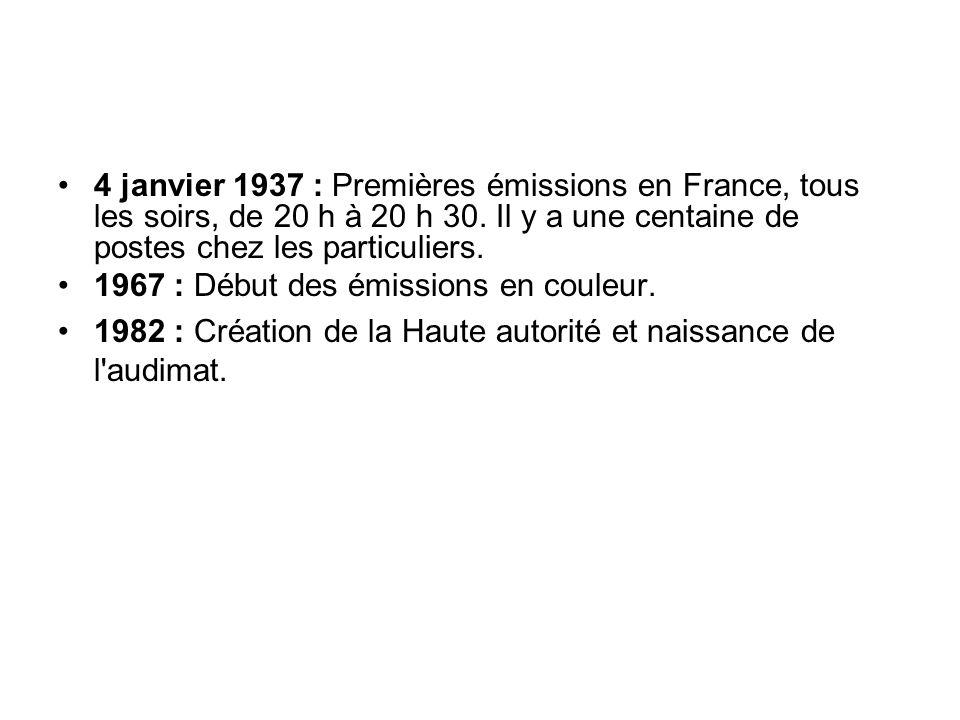 4 janvier 1937 : Premières émissions en France, tous les soirs, de 20 h à 20 h 30. Il y a une centaine de postes chez les particuliers.