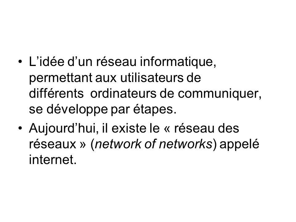 L'idée d'un réseau informatique, permettant aux utilisateurs de différents ordinateurs de communiquer, se développe par étapes.