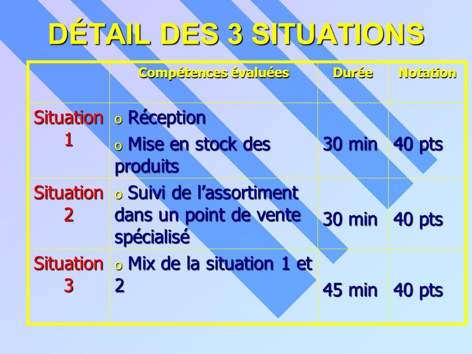 DÉTAIL DES 3 SITUATIONS Situation 1 Réception