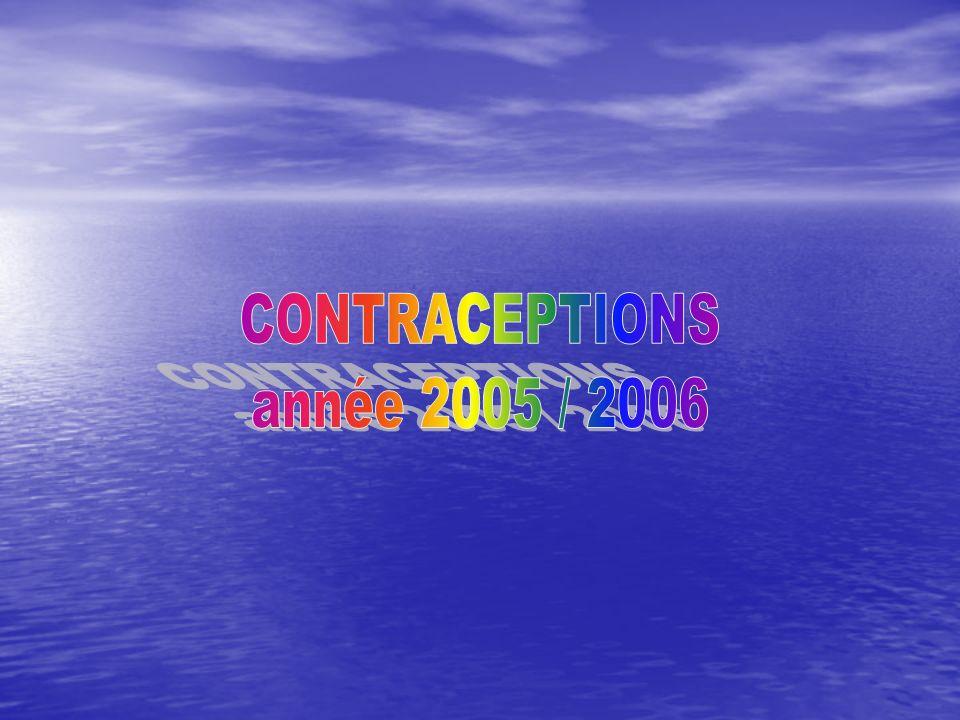 CONTRACEPTIONS année 2005 / 2006