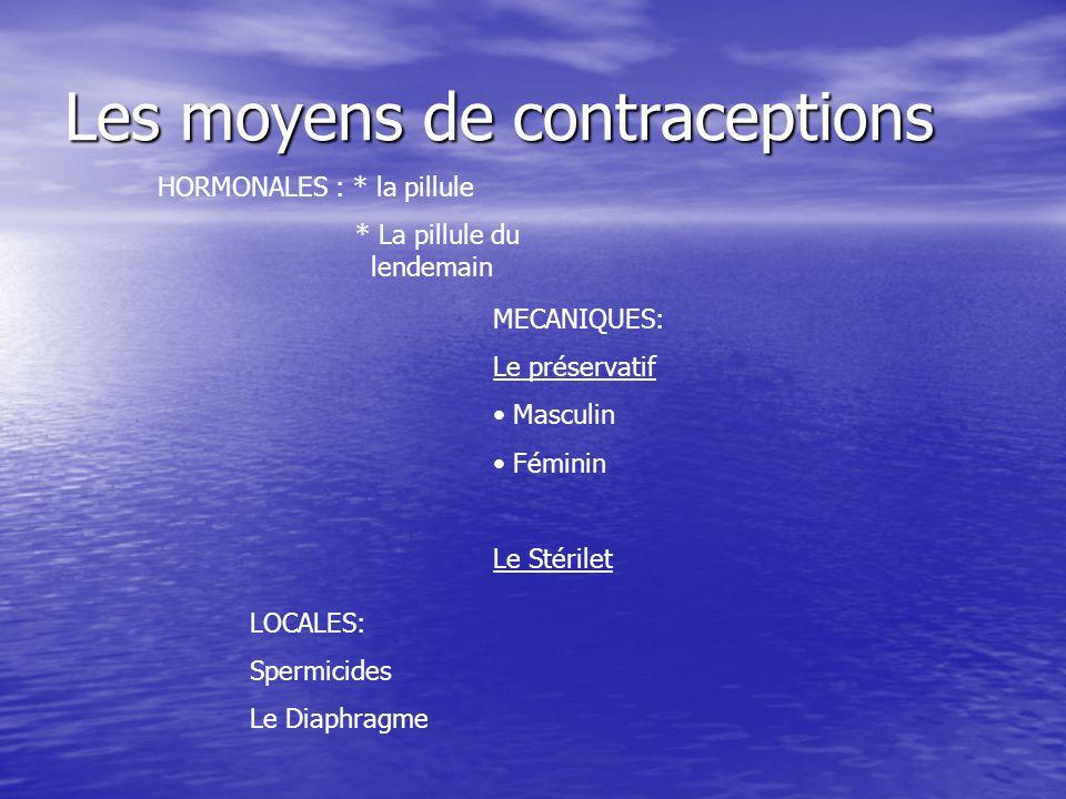 Les moyens de contraceptions