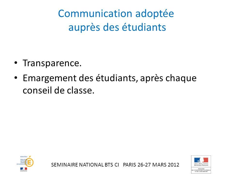 Communication adoptée auprès des étudiants