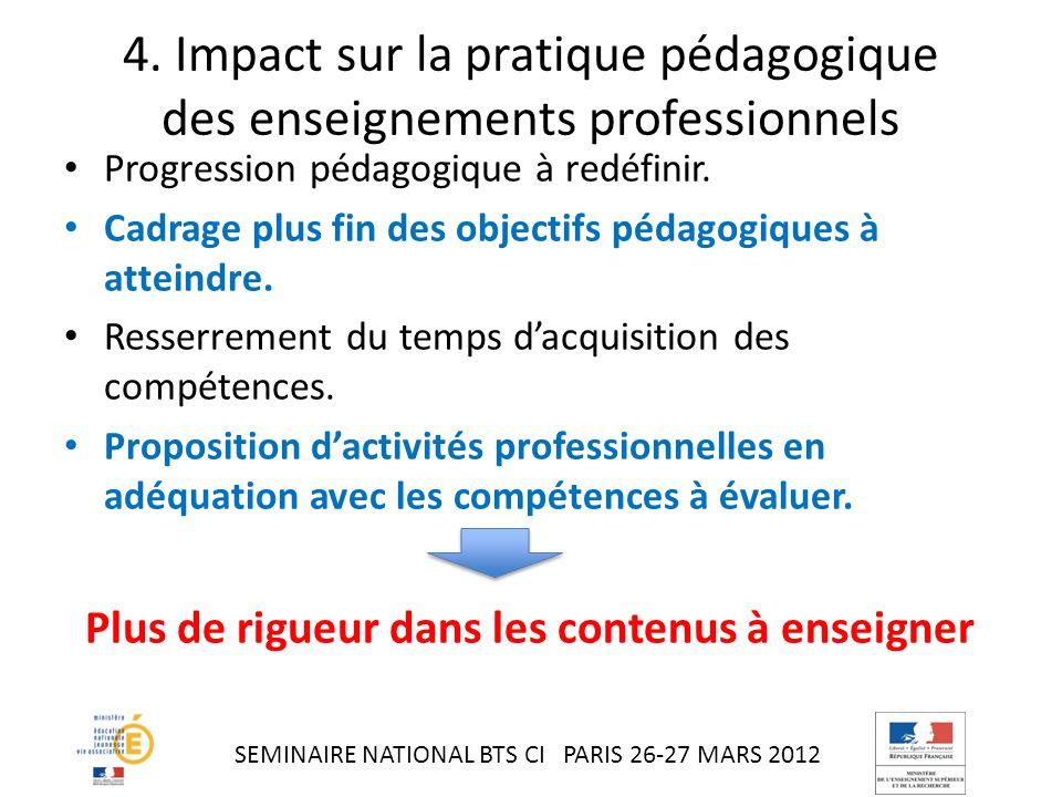 4. Impact sur la pratique pédagogique des enseignements professionnels