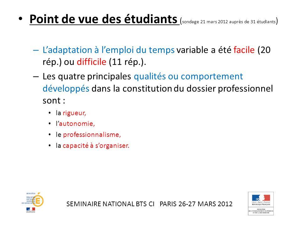 Point de vue des étudiants (sondage 21 mars 2012 auprès de 31 étudiants)