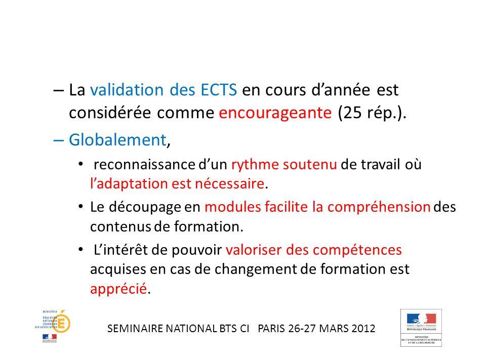 La validation des ECTS en cours d'année est considérée comme encourageante (25 rép.).