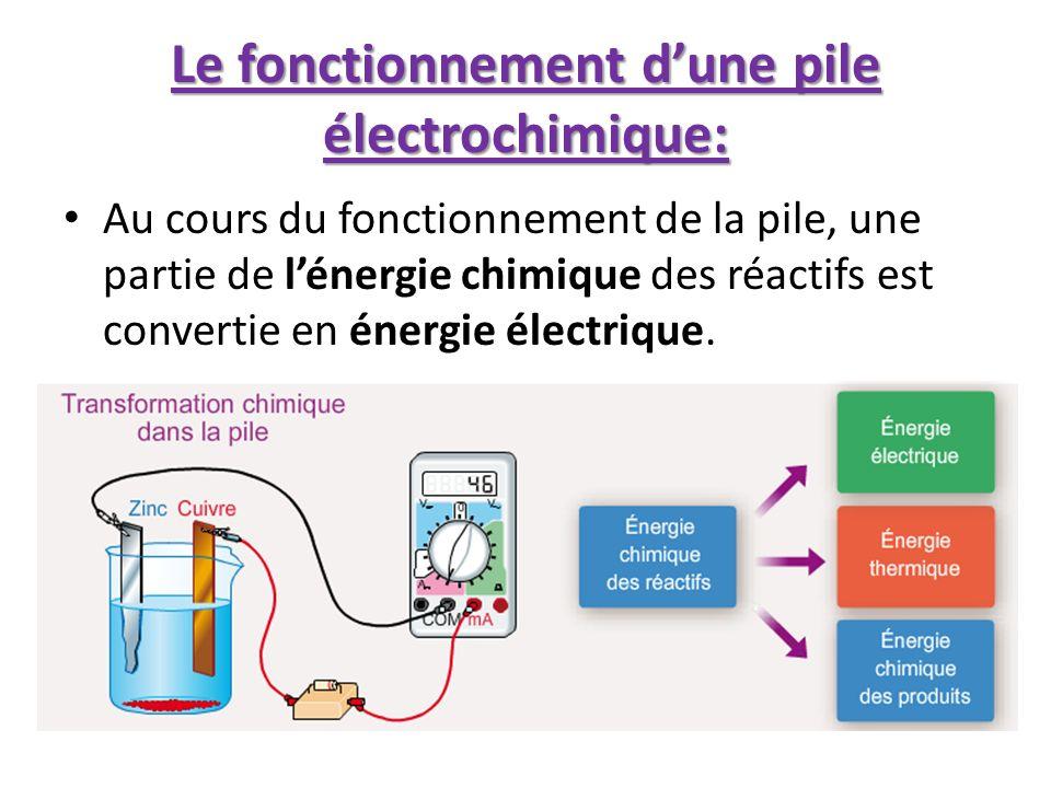 Le fonctionnement d'une pile électrochimique: