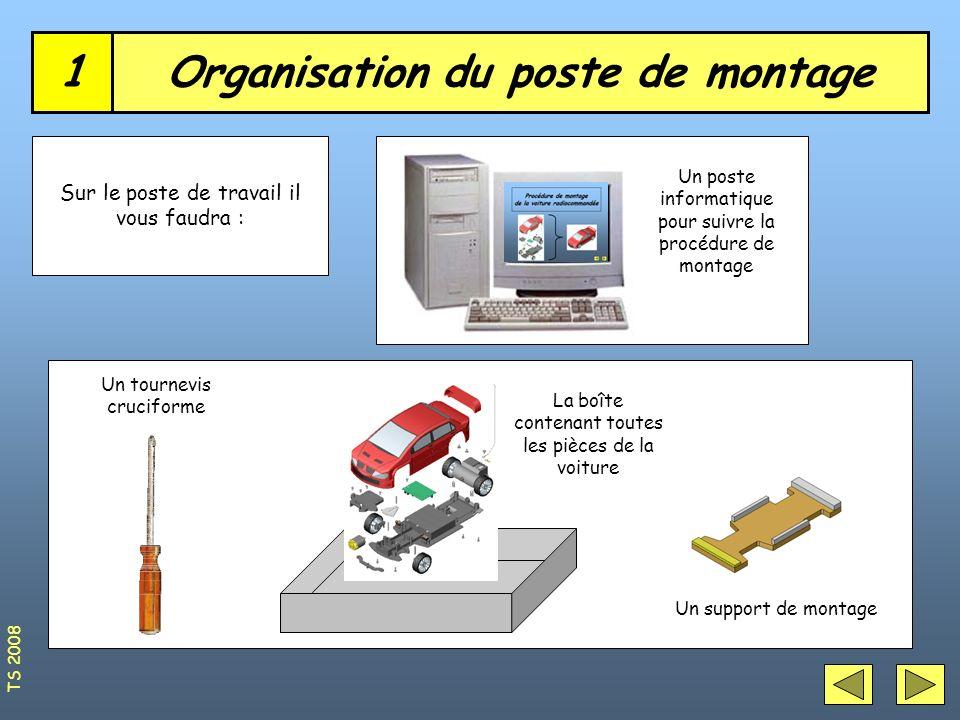 Organisation du poste de montage