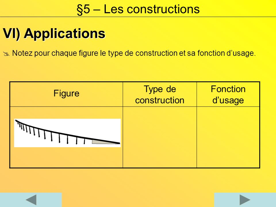 VI) Applications §5 – Les constructions Figure Type de construction