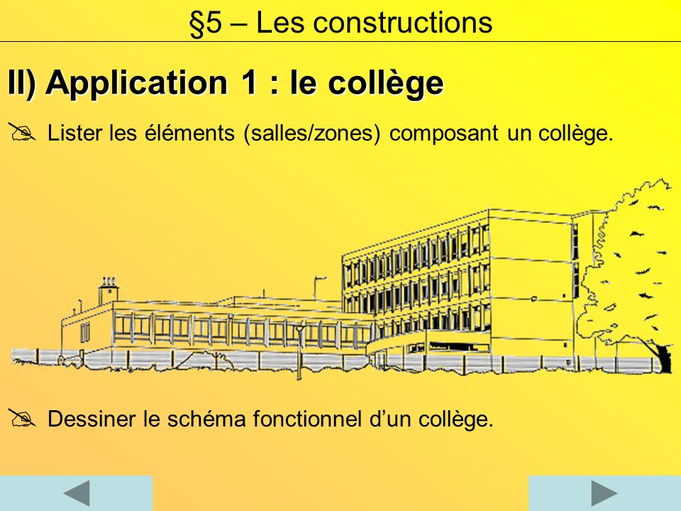 II) Application 1 : le collège