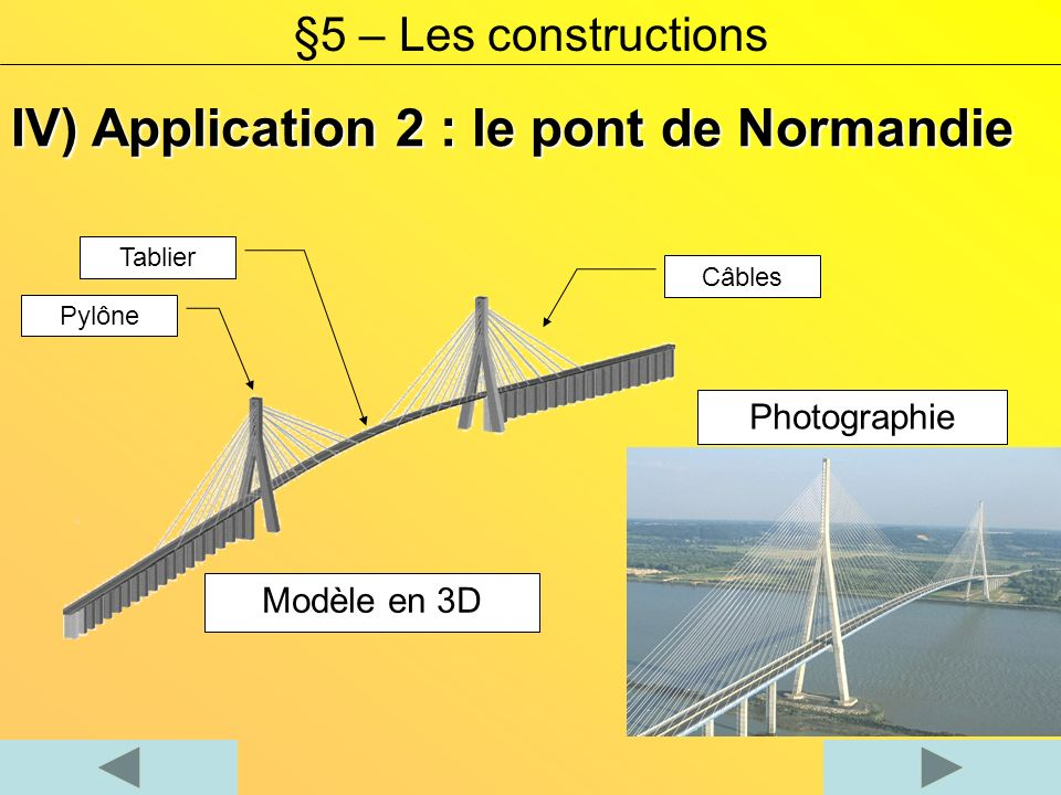 IV) Application 2 : le pont de Normandie