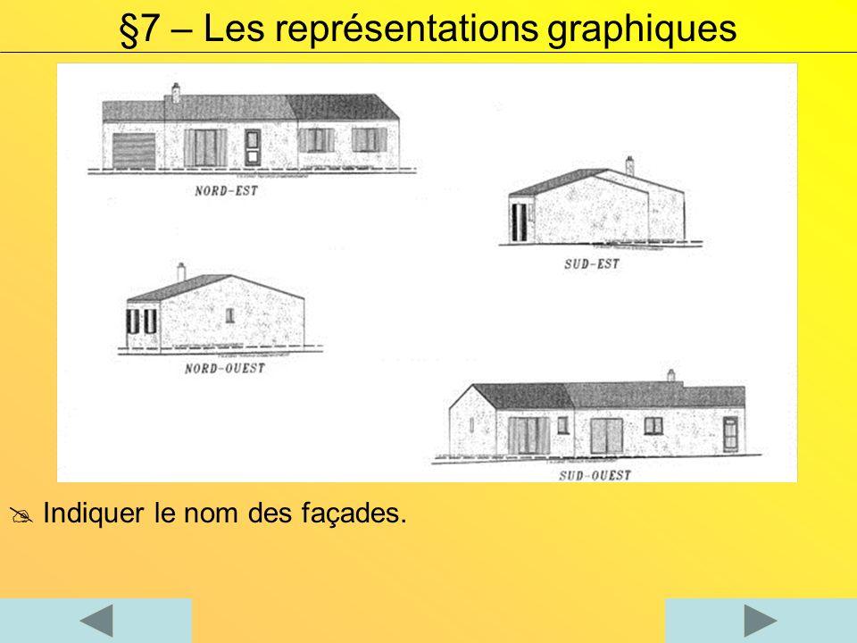 §7 – Les représentations graphiques