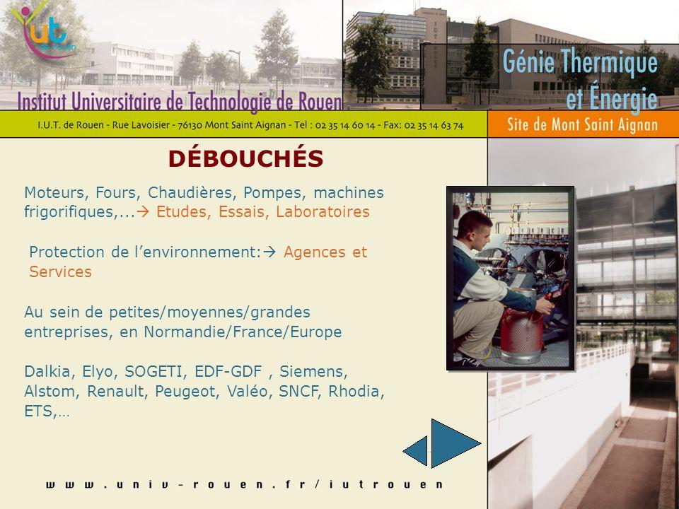 DÉBOUCHÉS Moteurs, Fours, Chaudières, Pompes, machines. frigorifiques,... Etudes, Essais, Laboratoires.