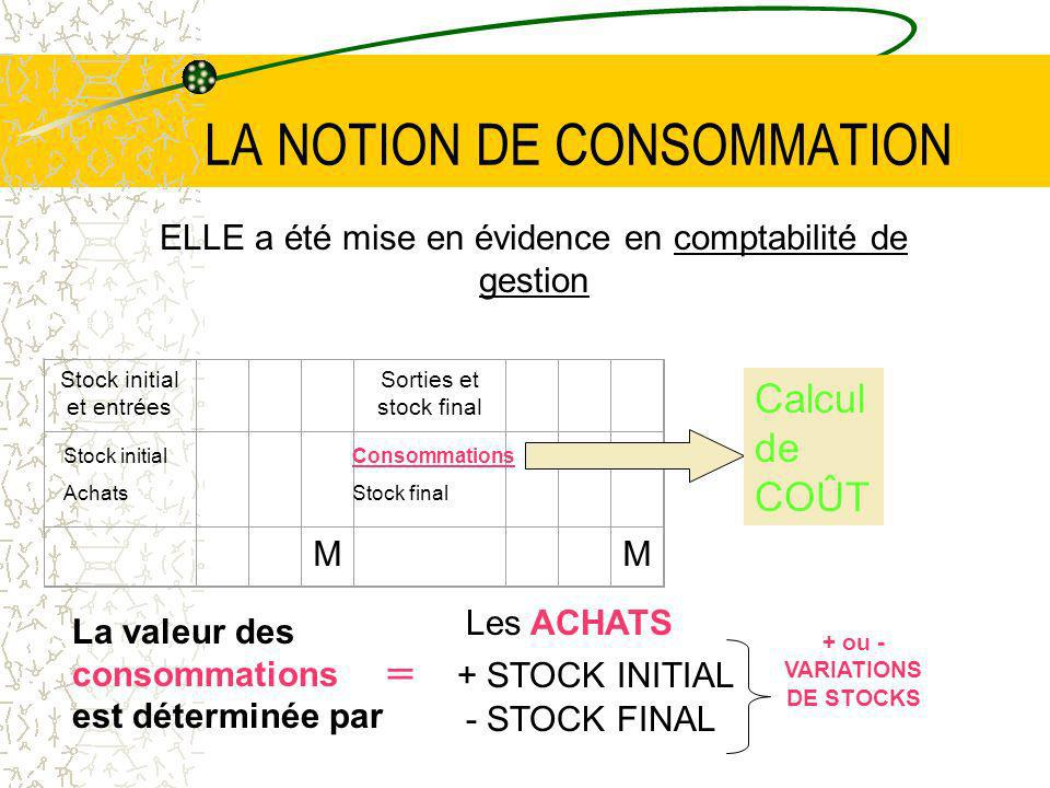 LA NOTION DE CONSOMMATION